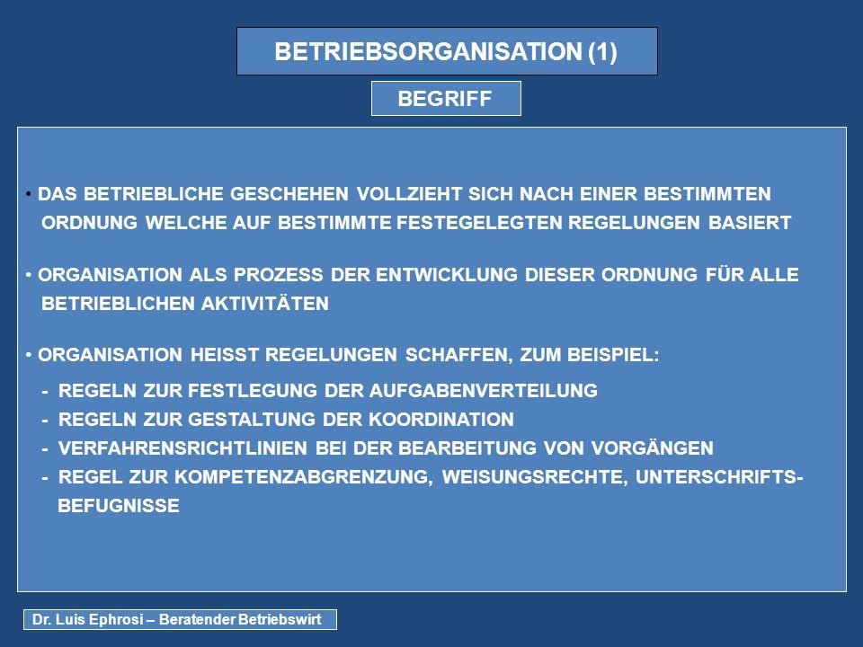 BETRIEBSORGANISATION (1) BEGRIFF DAS BETRIEBLICHE GESCHEHEN VOLLZIEHT SICH NACH EINER BESTIMMTEN ORDNUNG WELCHE AUF BESTIMMTE FESTEGELEGTEN REGELUNGEN BASIERT ORGANISATION ALS PROZESS DER ENTWICKLUNG DIESER ORDNUNG FÜR ALLE BETRIEBLICHEN AKTIVITÄTEN ORGANISATION HEISST REGELUNGEN SCHAFFEN, ZUM BEISPIEL: - REGELN ZUR FESTLEGUNG DER AUFGABENVERTEILUNG - REGELN ZUR GESTALTUNG DER KOORDINATION - VERFAHRENSRICHTLINIEN BEI DER BEARBEITUNG VON VORGÄNGEN - REGEL ZUR KOMPETENZABGRENZUNG, WEISUNGSRECHTE, UNTERSCHRIFTS- BEFUGNISSE Dr.