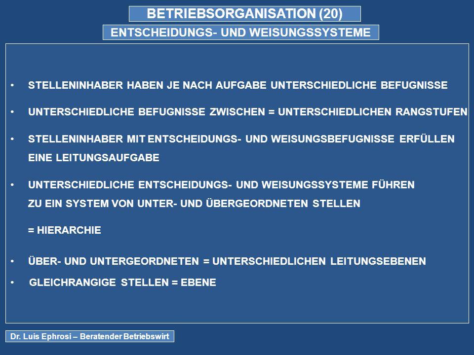 BETRIEBSORGANISATION (20) ENTSCHEIDUNGS- UND WEISUNGSSYSTEME STELLENINHABER HABEN JE NACH AUFGABE UNTERSCHIEDLICHE BEFUGNISSE UNTERSCHIEDLICHE BEFUGNISSE ZWISCHEN = UNTERSCHIEDLICHEN RANGSTUFEN STELLENINHABER MIT ENTSCHEIDUNGS- UND WEISUNGSBEFUGNISSE ERFÜLLEN EINE LEITUNGSAUFGABE UNTERSCHIEDLICHE ENTSCHEIDUNGS- UND WEISUNGSSYSTEME FÜHREN ZU EIN SYSTEM VON UNTER- UND ÜBERGEORDNETEN STELLEN = HIERARCHIE ÜBER- UND UNTERGEORDNETEN = UNTERSCHIEDLICHEN LEITUNGSEBENEN GLEICHRANGIGE STELLEN = EBENE Dr.