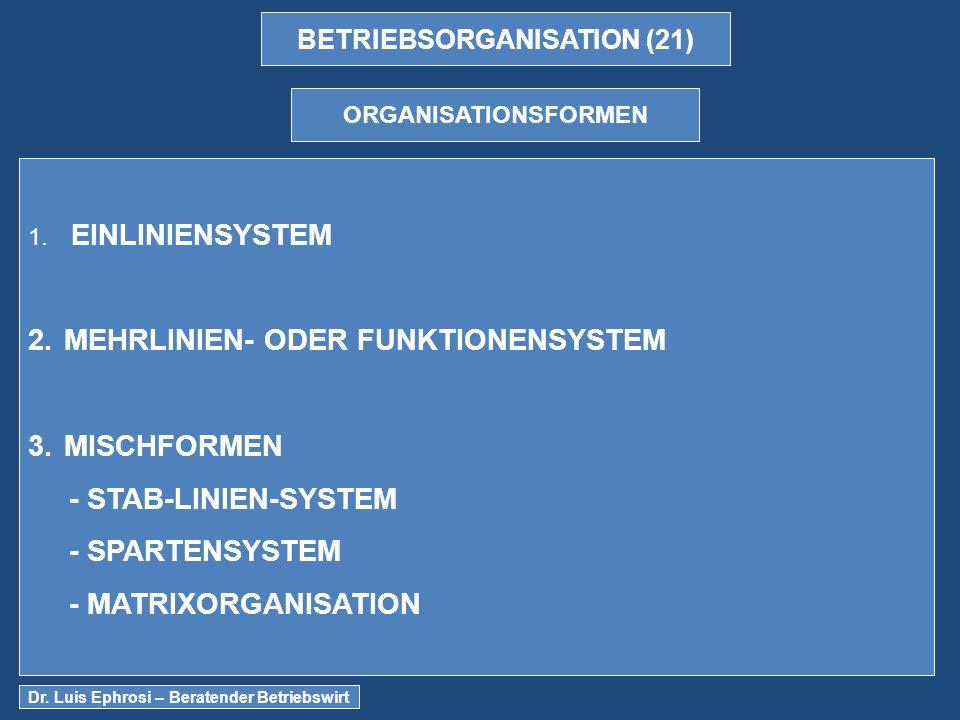 BETRIEBSORGANISATION (21) ORGANISATIONSFORMEN 1.