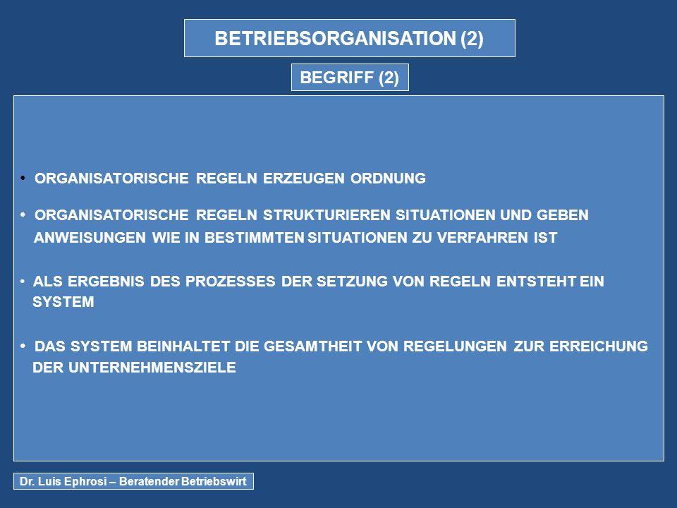 BETRIEBSORGANISATION (2) BEGRIFF (2) ORGANISATORISCHE REGELN ERZEUGEN ORDNUNG ORGANISATORISCHE REGELN STRUKTURIEREN SITUATIONEN UND GEBEN ANWEISUNGEN WIE IN BESTIMMTEN SITUATIONEN ZU VERFAHREN IST ALS ERGEBNIS DES PROZESSES DER SETZUNG VON REGELN ENTSTEHT EIN SYSTEM DAS SYSTEM BEINHALTET DIE GESAMTHEIT VON REGELUNGEN ZUR ERREICHUNG DER UNTERNEHMENSZIELE Dr.