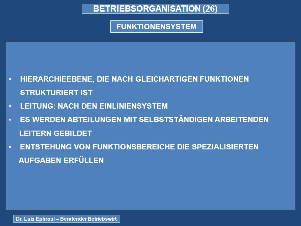 BETRIEBSORGANISATION (26) FUNKTIONENSYSTEM HIERARCHIEEBENE, DIE NACH GLEICHARTIGEN FUNKTIONEN STRUKTURIERT IST LEITUNG: NACH DEN EINLINIENSYSTEM ES WERDEN ABTEILUNGEN MIT SELBSTSTÄNDIGEN ARBEITENDEN LEITERN GEBILDET ENTSTEHUNG VON FUNKTIONSBEREICHE DIE SPEZIALISIERTEN AUFGABEN ERFÜLLEN Dr.