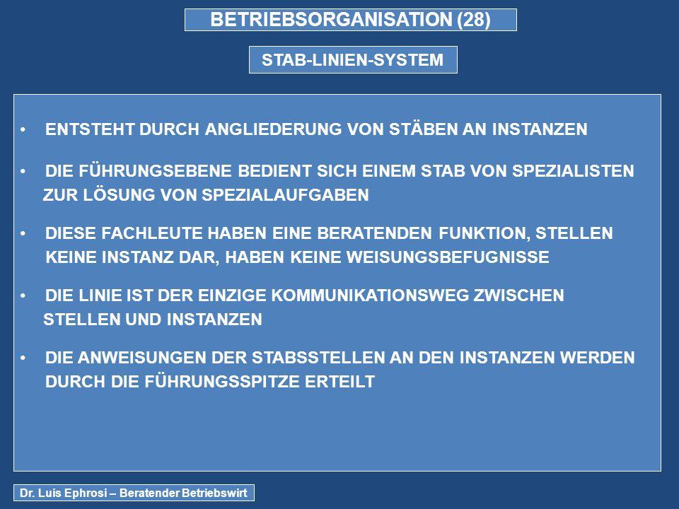 BETRIEBSORGANISATION (28) STAB-LINIEN-SYSTEM ENTSTEHT DURCH ANGLIEDERUNG VON STÄBEN AN INSTANZEN DIE FÜHRUNGSEBENE BEDIENT SICH EINEM STAB VON SPEZIALISTEN ZUR LÖSUNG VON SPEZIALAUFGABEN DIESE FACHLEUTE HABEN EINE BERATENDEN FUNKTION, STELLEN KEINE INSTANZ DAR, HABEN KEINE WEISUNGSBEFUGNISSE DIE LINIE IST DER EINZIGE KOMMUNIKATIONSWEG ZWISCHEN STELLEN UND INSTANZEN DIE ANWEISUNGEN DER STABSSTELLEN AN DEN INSTANZEN WERDEN DURCH DIE FÜHRUNGSSPITZE ERTEILT Dr.