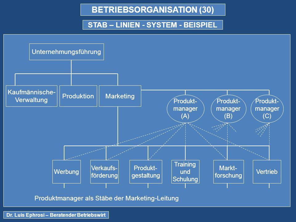 BETRIEBSORGANISATION (30) STAB – LINIEN - SYSTEM - BEISPIEL Dr.