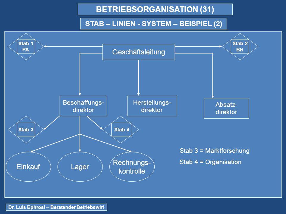 BETRIEBSORGANISATION (31) STAB – LINIEN - SYSTEM – BEISPIEL (2) Dr.