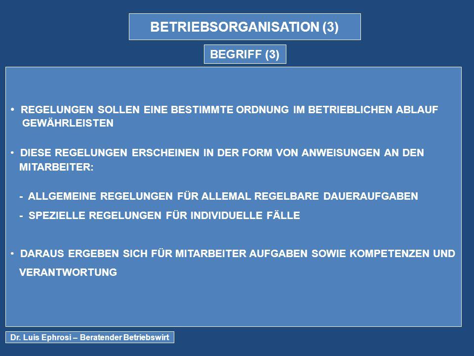 BETRIEBSORGANISATION (3) BEGRIFF (3) REGELUNGEN SOLLEN EINE BESTIMMTE ORDNUNG IM BETRIEBLICHEN ABLAUF GEWÄHRLEISTEN DIESE REGELUNGEN ERSCHEINEN IN DER FORM VON ANWEISUNGEN AN DEN MITARBEITER: - ALLGEMEINE REGELUNGEN FÜR ALLEMAL REGELBARE DAUERAUFGABEN - SPEZIELLE REGELUNGEN FÜR INDIVIDUELLE FÄLLE DARAUS ERGEBEN SICH FÜR MITARBEITER AUFGABEN SOWIE KOMPETENZEN UND VERANTWORTUNG Dr.