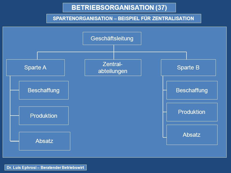 BETRIEBSORGANISATION (37) SPARTENORGANISATION – BEISPIEL FÜR ZENTRALISATION Dr.