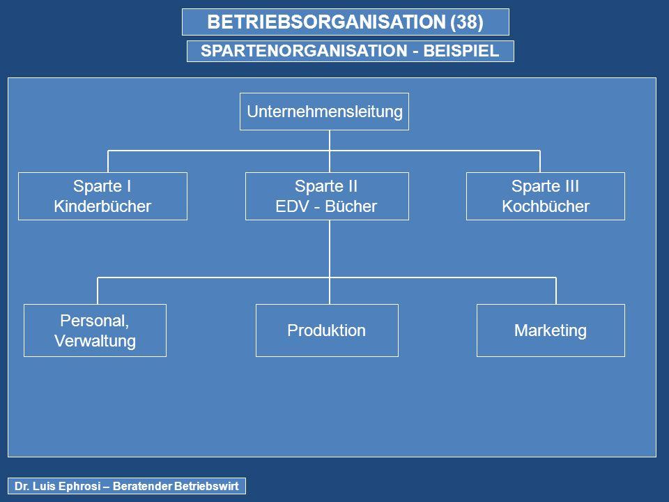 BETRIEBSORGANISATION (38) SPARTENORGANISATION - BEISPIEL Dr.