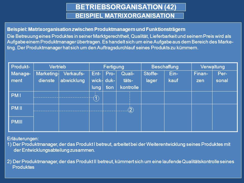 BETRIEBSORGANISATION (42) BEISPIEL MATRIXORGANISATION Beispiel: Matrixorganisation zwischen Produktmanagern und Funktionsträgern Die Betreuung eines Produktes in seiner Marktgerechtheit, Qualität, Lieferbarkeit und seinem Preis wird als Aufgabe einem Produktmanager übertragen.