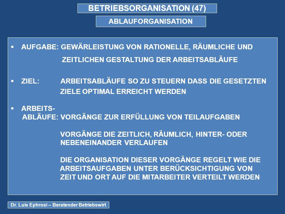 BETRIEBSORGANISATION (47) ABLAUFORGANISATION AUFGABE: GEWÄRLEISTUNG VON RATIONELLE, RÄUMLICHE UND ZEITLICHEN GESTALTUNG DER ARBEITSABLÄUFE ZIEL: ARBEITSABLÄUFE SO ZU STEUERN DASS DIE GESETZTEN ZIELE OPTIMAL ERREICHT WERDEN ARBEITS- ABLÄUFE: VORGÄNGE ZUR ERFÜLLUNG VON TEILAUFGABEN VORGÄNGE DIE ZEITLICH, RÄUMLICH, HINTER- ODER NEBENEINANDER VERLAUFEN DIE ORGANISATION DIESER VORGÄNGE REGELT WIE DIE ARBEITSAUFGABEN UNTER BERÜCKSICHTIGUNG VON ZEIT UND ORT AUF DIE MITARBEITER VERTEILT WERDEN Dr.