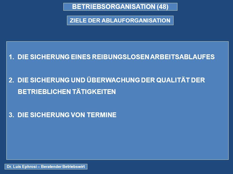 BETRIEBSORGANISATION (48) ZIELE DER ABLAUFORGANISATION 1.DIE SICHERUNG EINES REIBUNGSLOSEN ARBEITSABLAUFES 2.DIE SICHERUNG UND ÜBERWACHUNG DER QUALITÄT DER BETRIEBLICHEN TÄTIGKEITEN 3.DIE SICHERUNG VON TERMINE Dr.