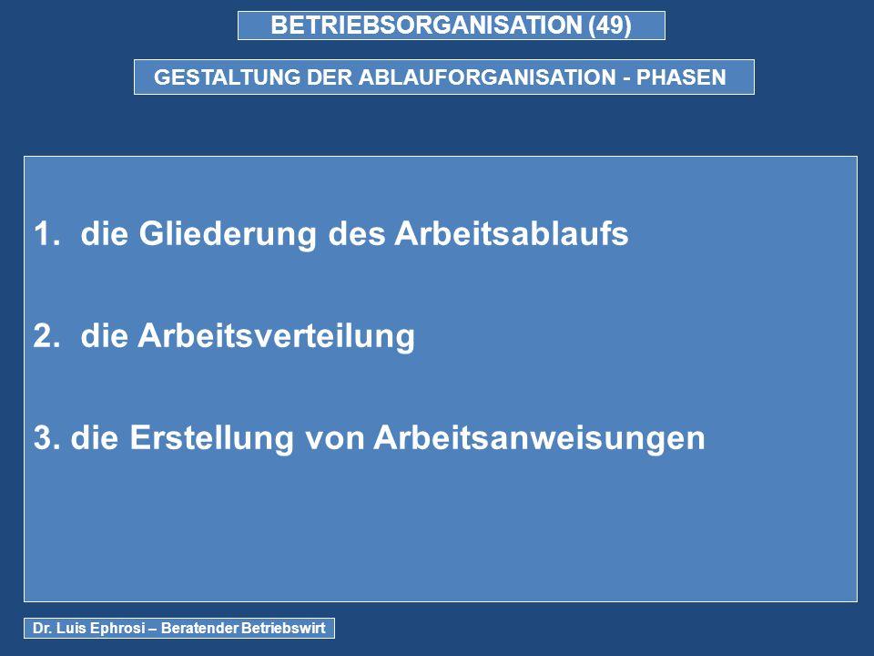BETRIEBSORGANISATION (49) GESTALTUNG DER ABLAUFORGANISATION - PHASEN 1.