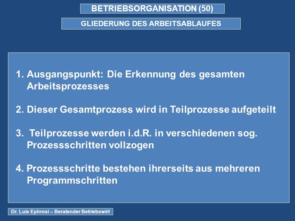 BETRIEBSORGANISATION (50) GLIEDERUNG DES ARBEITSABLAUFES Dr.