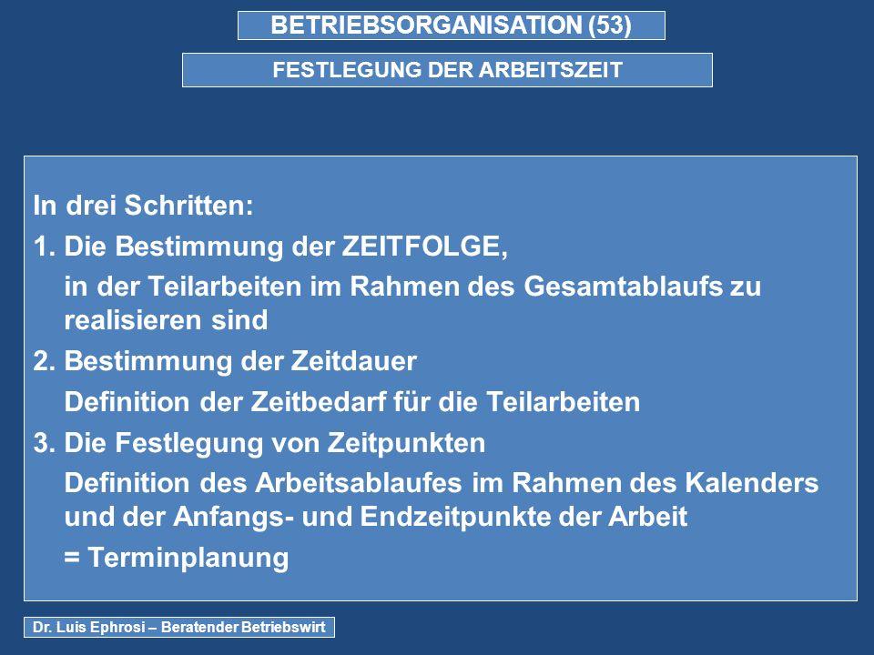 BETRIEBSORGANISATION (53) FESTLEGUNG DER ARBEITSZEIT Dr.