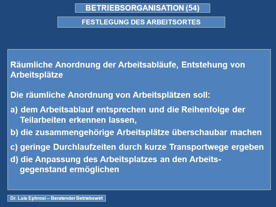 BETRIEBSORGANISATION (54) FESTLEGUNG DES ARBEITSORTES Dr.