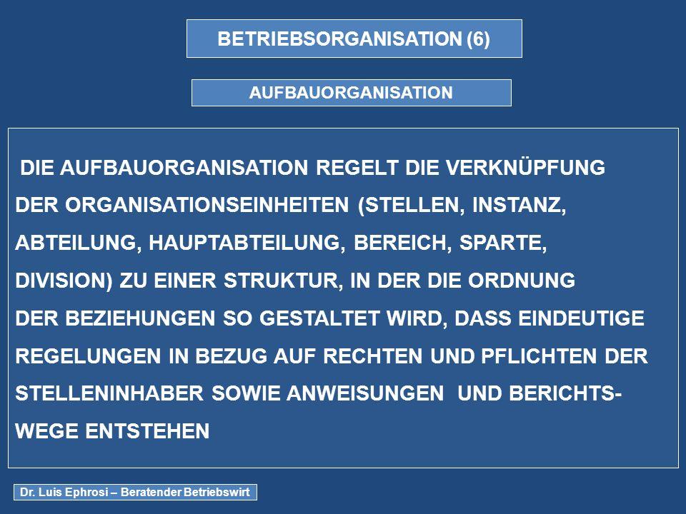 BETRIEBSORGANISATION (6) AUFBAUORGANISATION DIE AUFBAUORGANISATION REGELT DIE VERKNÜPFUNG DER ORGANISATIONSEINHEITEN (STELLEN, INSTANZ, ABTEILUNG, HAUPTABTEILUNG, BEREICH, SPARTE, DIVISION) ZU EINER STRUKTUR, IN DER DIE ORDNUNG DER BEZIEHUNGEN SO GESTALTET WIRD, DASS EINDEUTIGE REGELUNGEN IN BEZUG AUF RECHTEN UND PFLICHTEN DER STELLENINHABER SOWIE ANWEISUNGEN UND BERICHTS- WEGE ENTSTEHEN Dr.