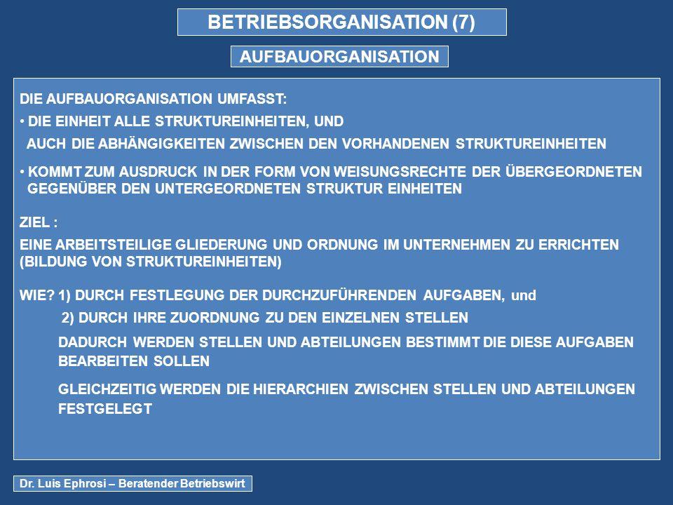 BETRIEBSORGANISATION (7) AUFBAUORGANISATION DIE AUFBAUORGANISATION UMFASST: DIE EINHEIT ALLE STRUKTUREINHEITEN, UND AUCH DIE ABHÄNGIGKEITEN ZWISCHEN DEN VORHANDENEN STRUKTUREINHEITEN KOMMT ZUM AUSDRUCK IN DER FORM VON WEISUNGSRECHTE DER ÜBERGEORDNETEN GEGENÜBER DEN UNTERGEORDNETEN STRUKTUR EINHEITEN ZIEL : EINE ARBEITSTEILIGE GLIEDERUNG UND ORDNUNG IM UNTERNEHMEN ZU ERRICHTEN (BILDUNG VON STRUKTUREINHEITEN) WIE.