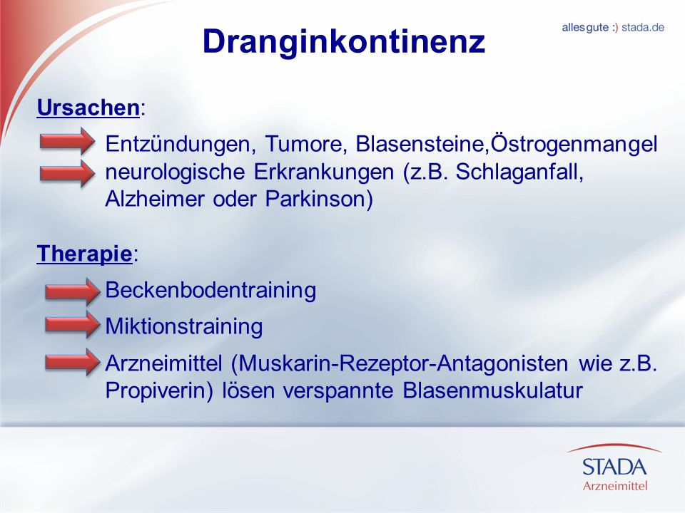 Dranginkontinenz Ursachen: Entzündungen, Tumore, Blasensteine,Östrogenmangel neurologische Erkrankungen (z.B. Schlaganfall, Alzheimer oder Parkinson)