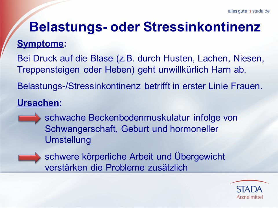 Belastungs- oder Stressinkontinenz Symptome: Bei Druck auf die Blase (z.B. durch Husten, Lachen, Niesen, Treppensteigen oder Heben) geht unwillkürlich