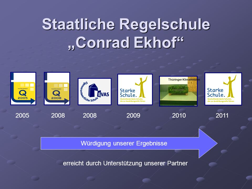 Staatliche Regelschule Conrad Ekhof 2005 Thüringer KlimaHelden 20082009201020112008 Würdigung unserer Ergebnisse erreicht durch Unterstützung unserer Partner