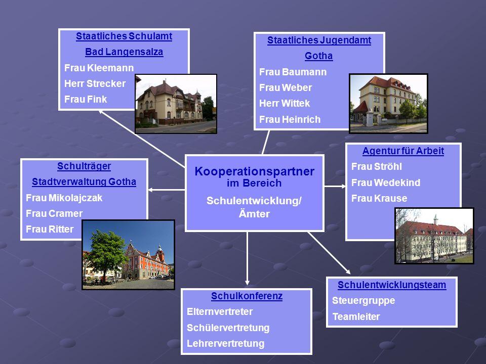 Schulträger Stadtverwaltung Gotha Frau Mikolajczak Frau Cramer Frau Ritter Staatliches Schulamt Bad Langensalza Frau Kleemann Herr Strecker Frau Fink