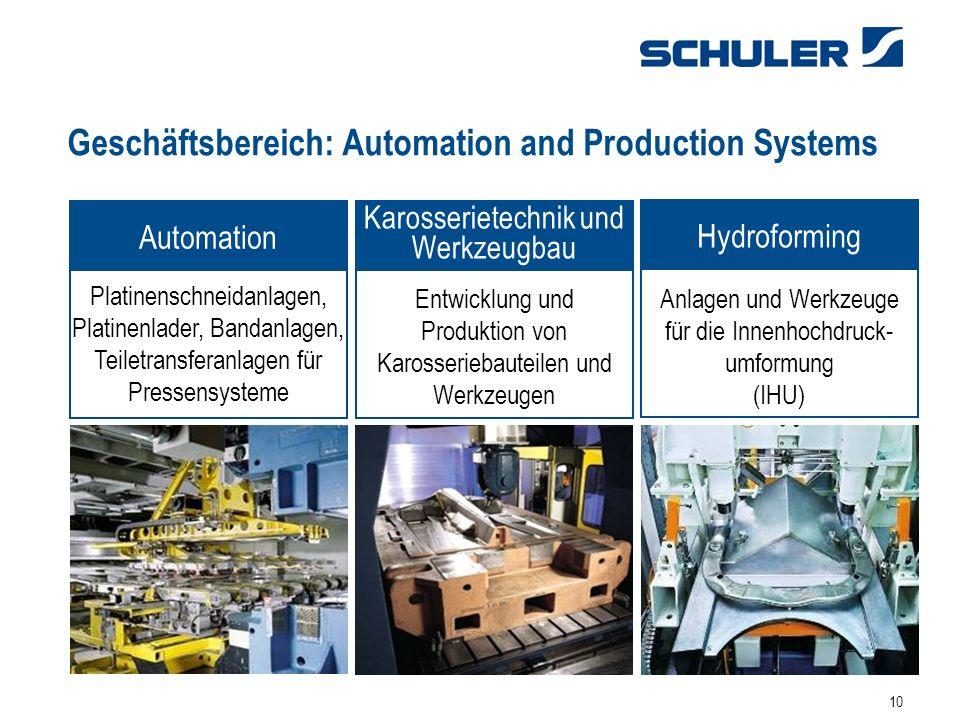 10 Geschäftsbereich: Automation and Production Systems Platinenschneidanlagen, Platinenlader, Bandanlagen, Teiletransferanlagen für Pressensysteme Aut