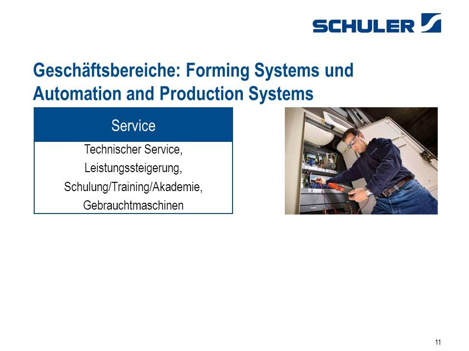 11 Technischer Service, Leistungssteigerung, Schulung/Training/Akademie, Gebrauchtmaschinen Service Geschäftsbereiche: Forming Systems und Automation