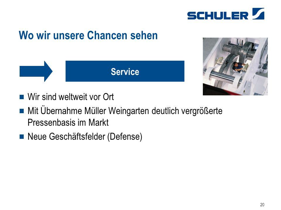 20 Wo wir unsere Chancen sehen Wir sind weltweit vor Ort Mit Übernahme Müller Weingarten deutlich vergrößerte Pressenbasis im Markt Neue Geschäftsfelder (Defense) Service