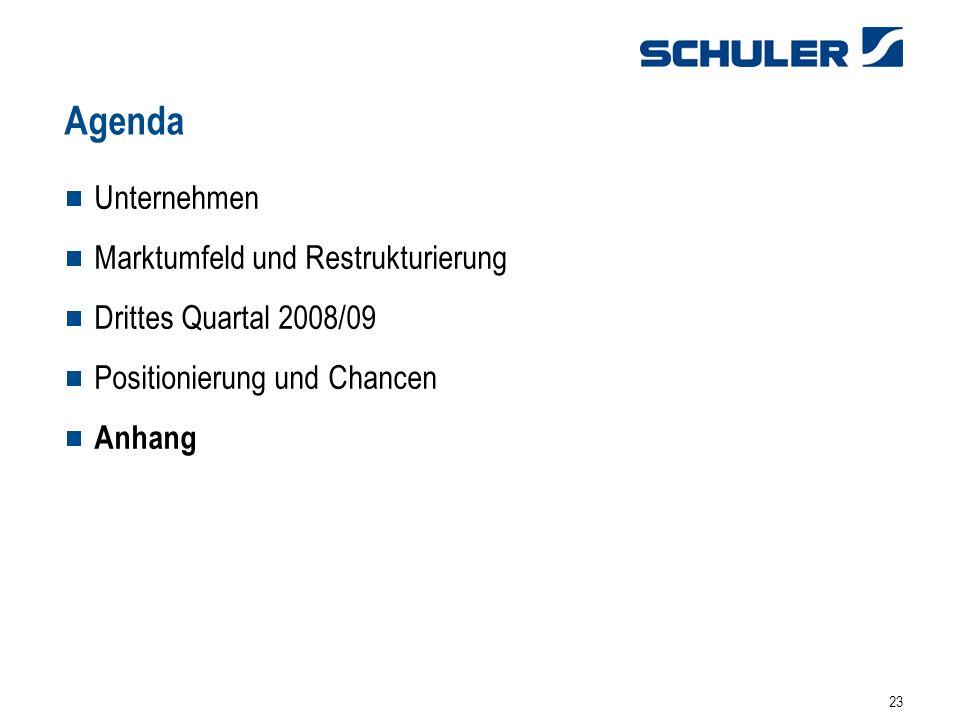 23 Unternehmen Marktumfeld und Restrukturierung Drittes Quartal 2008/09 Positionierung und Chancen Anhang Agenda