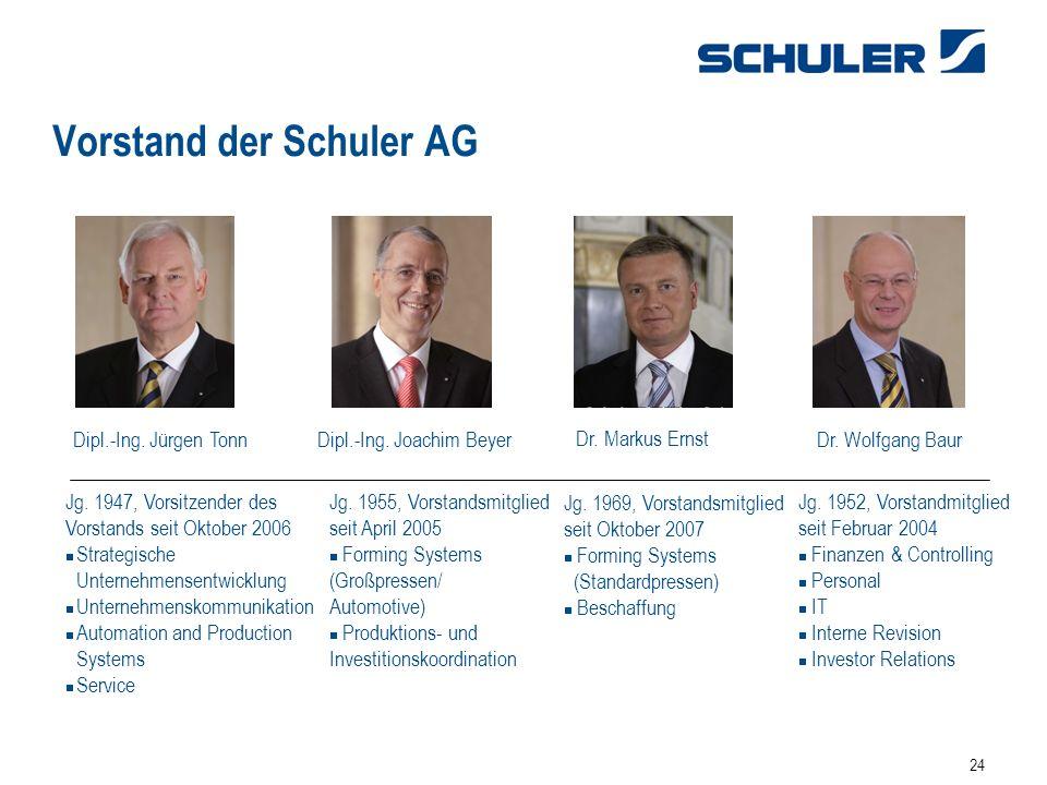 24 Vorstand der Schuler AG Dipl.-Ing. Jürgen Tonn Dr. Wolfgang BaurDipl.-Ing. Joachim Beyer Jg. 1947, Vorsitzender des Vorstands seit Oktober 2006 Str