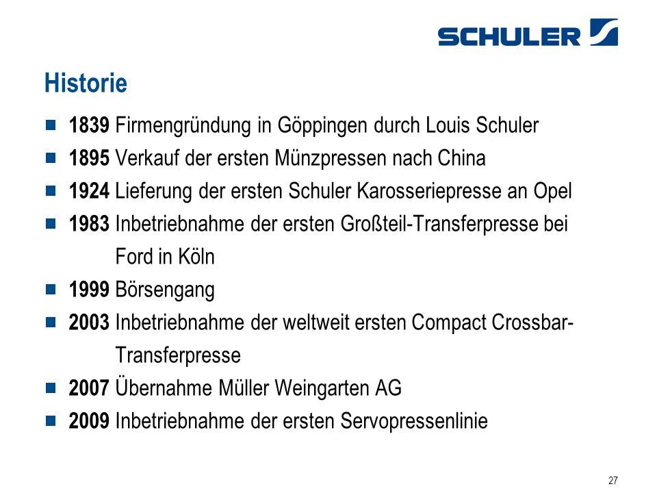 27 Historie 1839 Firmengründung in Göppingen durch Louis Schuler 1895 Verkauf der ersten Münzpressen nach China 1924 Lieferung der ersten Schuler Karo