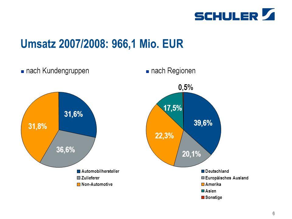 6 Deutschland Europäisches Ausland Amerika Asien Sonstige Automobilhersteller Zulieferer Non-Automotive Umsatz 2007/2008: 966,1 Mio. EUR nach Kundengr