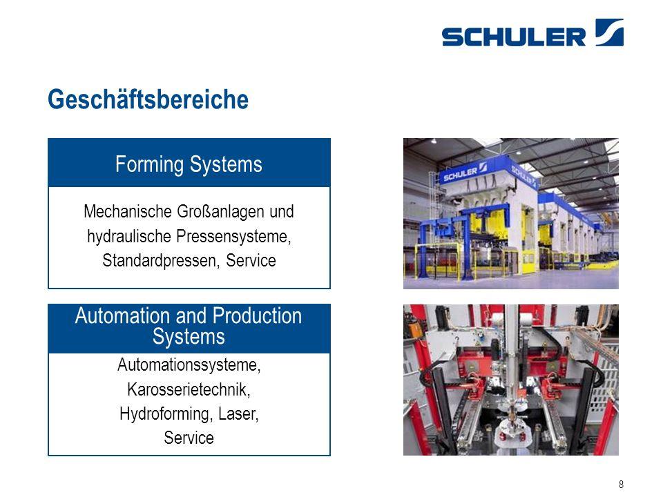 8 Geschäftsbereiche Mechanische Großanlagen und hydraulische Pressensysteme, Standardpressen, Service Automationssysteme, Karosserietechnik, Hydroforming, Laser, Service Automation and Production Systems Forming Systems