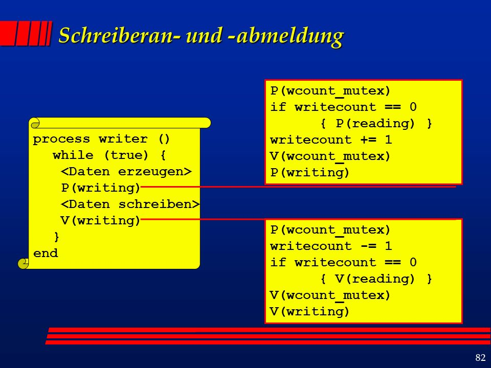 82 Schreiberan- und -abmeldung process writer () while (true) { P(writing) V(writing) } end P(wcount_mutex) if writecount == 0 { P(reading) } writecount += 1 V(wcount_mutex) P(writing) P(wcount_mutex) writecount -= 1 if writecount == 0 { V(reading) } V(wcount_mutex) V(writing)
