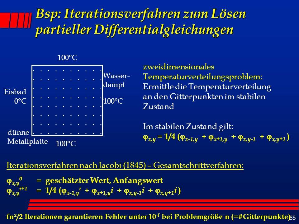 85 Bsp: Iterationsverfahren zum Lösen partieller Differentialgleichungen.....