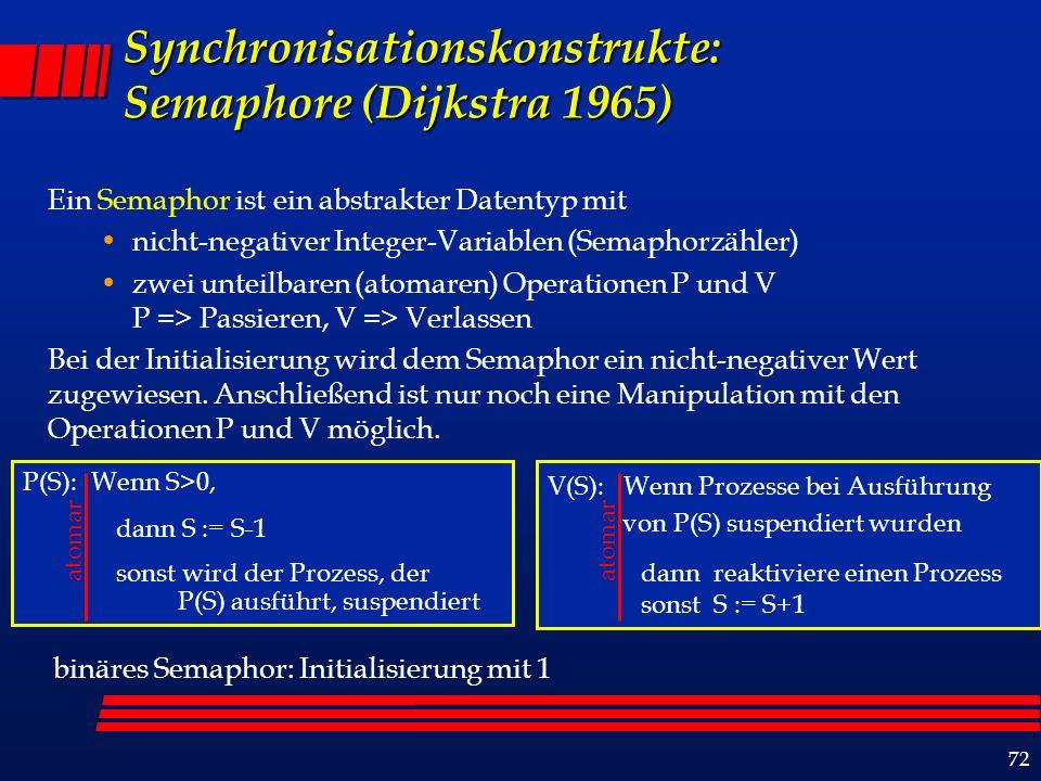 72 Synchronisationskonstrukte: Semaphore (Dijkstra 1965) Ein Semaphor ist ein abstrakter Datentyp mit nicht-negativer Integer-Variablen (Semaphorzähler) zwei unteilbaren (atomaren) Operationen P und V P => Passieren, V => Verlassen Bei der Initialisierung wird dem Semaphor ein nicht-negativer Wert zugewiesen.