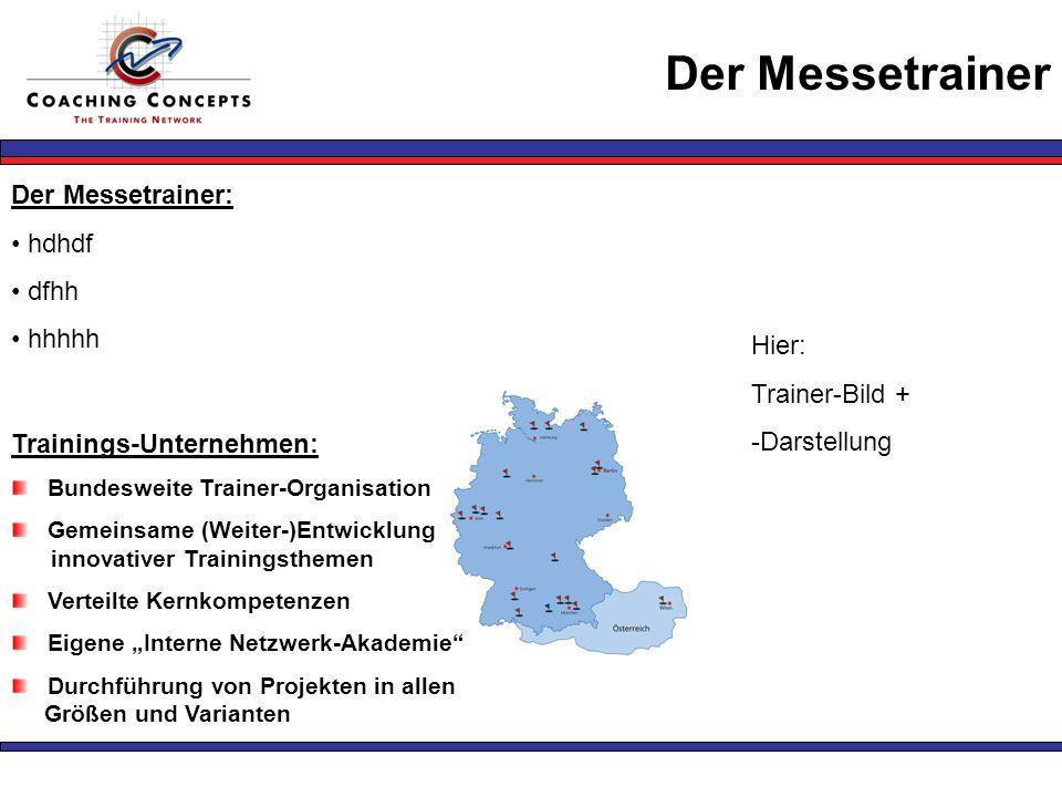 Coaching am Stand Workshops Messetraining Mystery Customer Video-ROM Messe Messedienstleistungen