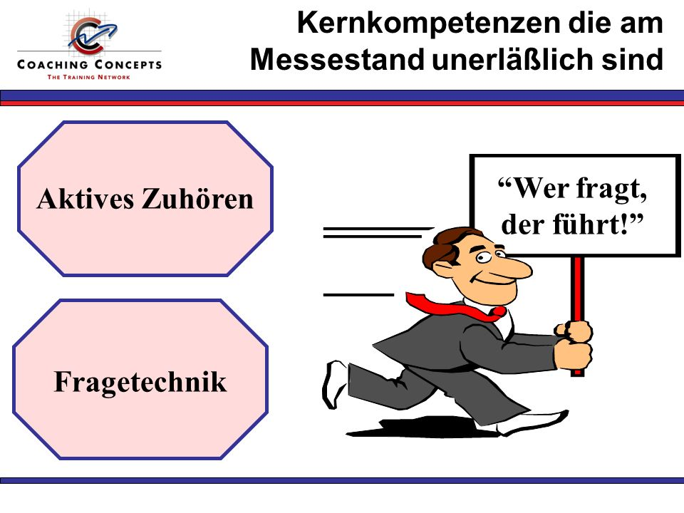 Coaching am Stand Ziele: Verhaltensänderungen, mit der Ausrichtung auf verkäuferische Ziele, können nicht allein durch die Auf- bzw.