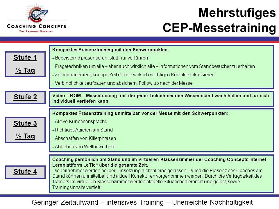 Mystery Customer Stärken-Schwächen-Analyse Stufe 1 Beobachtung des Messestandes zu unterschiedlichen Zeiten/Situationen (z.B.