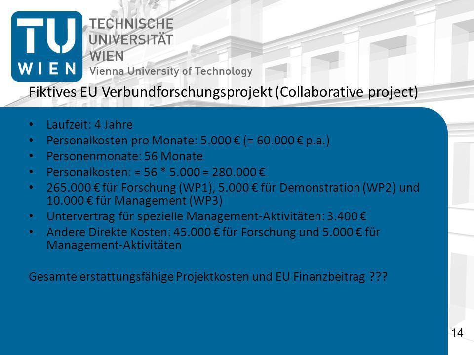 Fiktives EU Verbundforschungsprojekt (Collaborative project) Laufzeit: 4 Jahre Personalkosten pro Monate: 5.000 (= 60.000 p.a.) Personenmonate: 56 Monate Personalkosten: = 56 * 5.000 = 280.000 265.000 für Forschung (WP1), 5.000 für Demonstration (WP2) und 10.000 für Management (WP3) Untervertrag für spezielle Management-Aktivitäten: 3.400 Andere Direkte Kosten: 45.000 für Forschung und 5.000 für Management-Aktivitäten Gesamte erstattungsfähige Projektkosten und EU Finanzbeitrag ??.