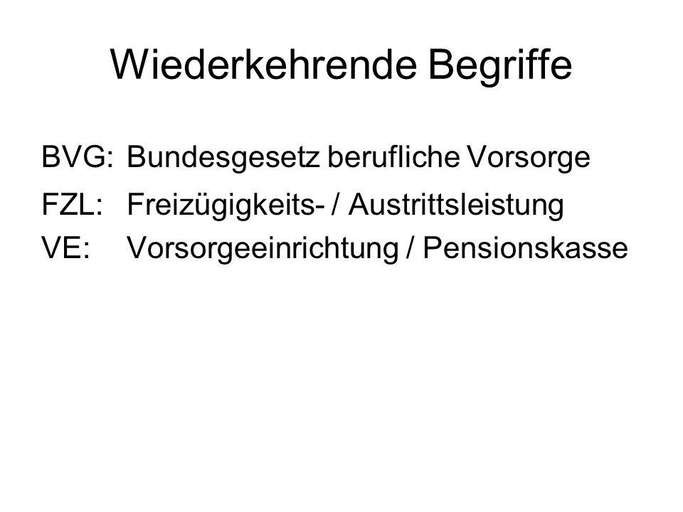 Beginn der Versicherung Beginn: mit Antritt des Arbeitsverhältnisses Frühestens ab 1.