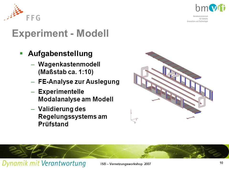 10 ISB – Vernetzungsworkshop 2007 Experiment - Modell Aufgabenstellung –Wagenkastenmodell (Maßstab ca. 1:10) –FE-Analyse zur Auslegung –Experimentelle