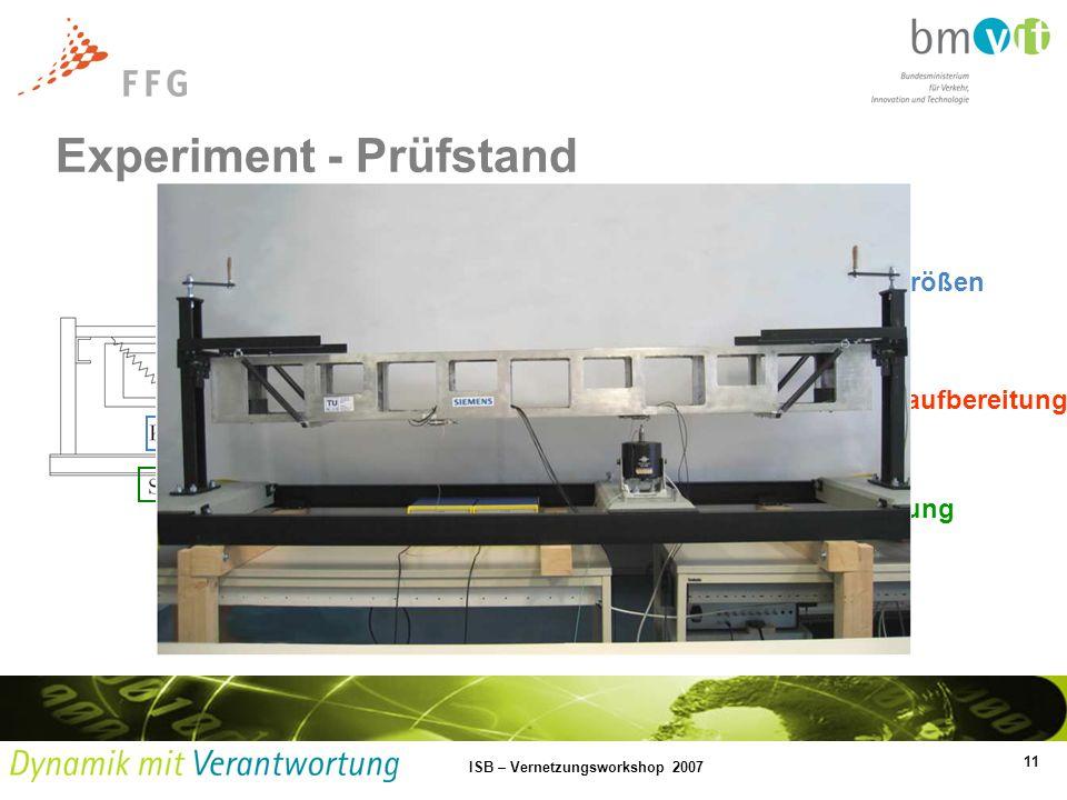 11 ISB – Vernetzungsworkshop 2007 Experiment - Prüfstand Messgrößen Anregung Signalaufbereitung