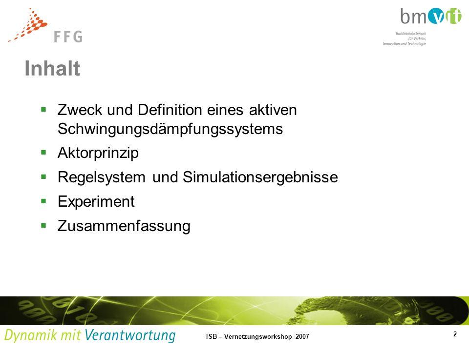 2 ISB – Vernetzungsworkshop 2007 Inhalt Zweck und Definition eines aktiven Schwingungsdämpfungssystems Aktorprinzip Regelsystem und Simulationsergebni