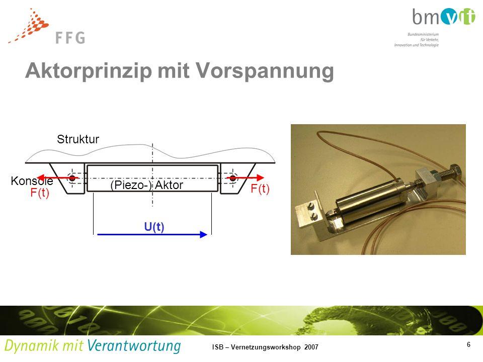 6 ISB – Vernetzungsworkshop 2007 Aktorprinzip mit Vorspannung Struktur Konsole (Piezo-) Aktor F(t) U(t) F(t)