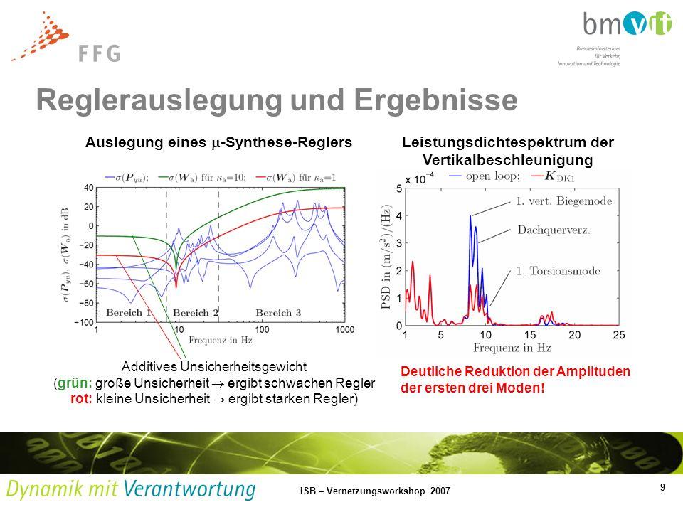 9 ISB – Vernetzungsworkshop 2007 Reglerauslegung und Ergebnisse Auslegung eines -Synthese-Reglers Leistungsdichtespektrum der Vertikalbeschleunigung A