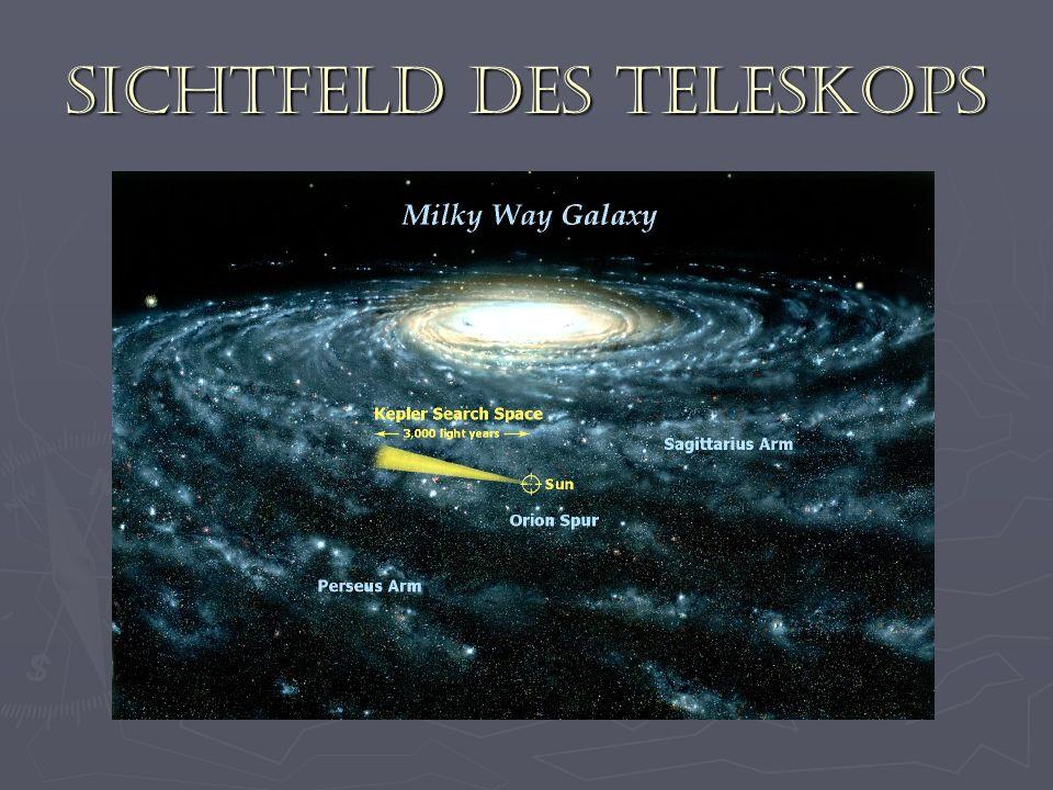 Sichtfeld des Teleskops