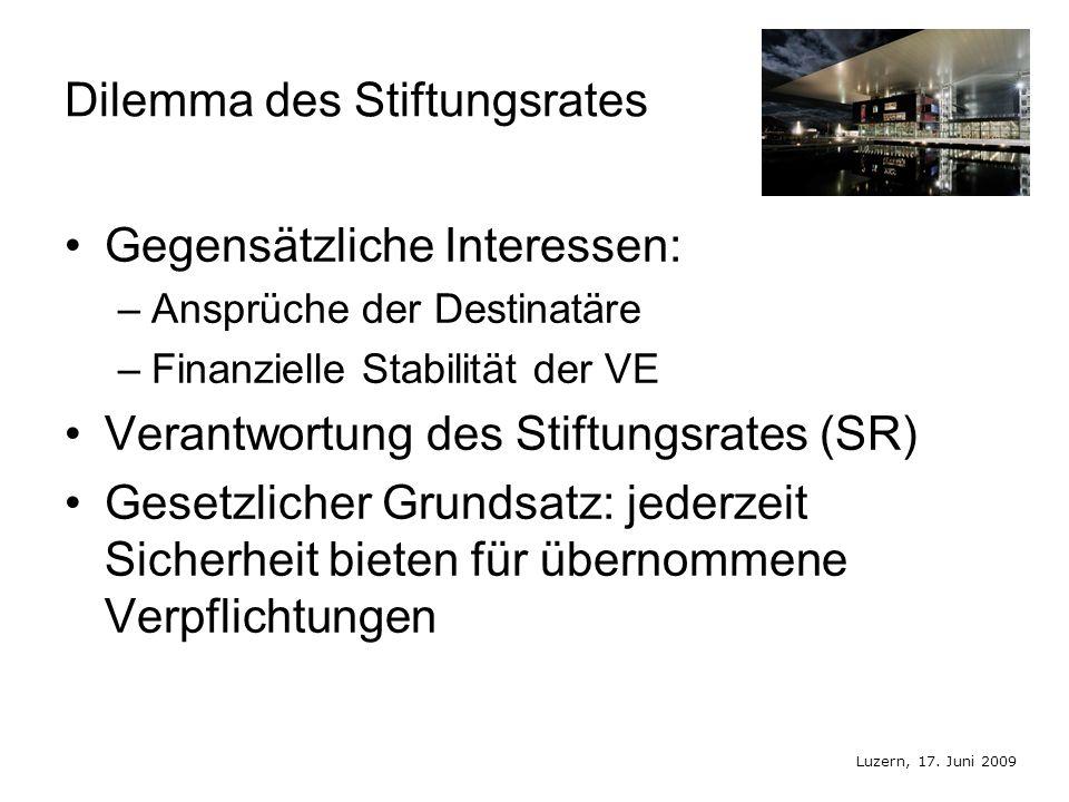 Luzern, 17. Juni 2009 Dilemma des Stiftungsrates Gegensätzliche Interessen: –Ansprüche der Destinatäre –Finanzielle Stabilität der VE Verantwortung de