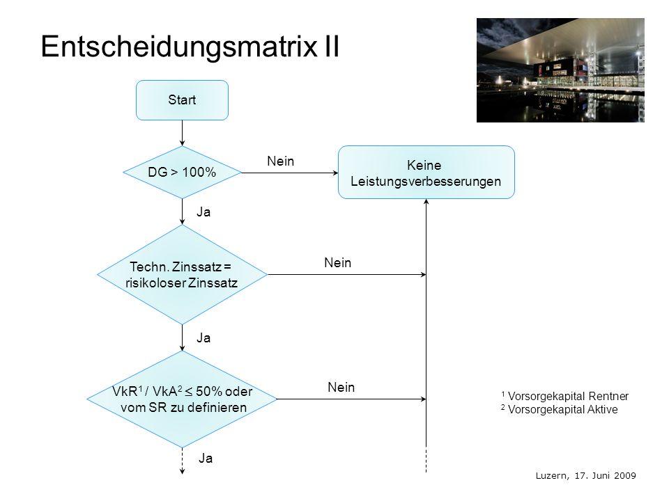 Luzern, 17. Juni 2009 Entscheidungsmatrix II Start DG > 100% Keine Leistungsverbesserungen Keine Leistungsverbesserungen Nein Techn. Zinssatz = risiko