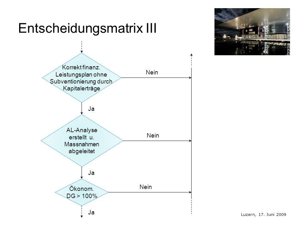 Luzern, 17. Juni 2009 Entscheidungsmatrix III Korrekt finanz. Leistungsplan ohne Subventionierung durch Kapitalerträge Korrekt finanz. Leistungsplan o