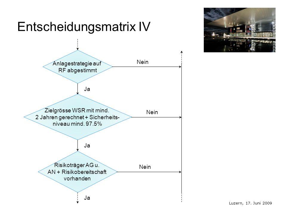 Luzern, 17. Juni 2009 Entscheidungsmatrix IV Anlagestrategie auf RF abgestimmt Anlagestrategie auf RF abgestimmt Ja Nein Zielgrösse WSR mit mind. 2 Ja